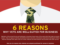 Reasons Why Veterans are Successful in Business Infographic